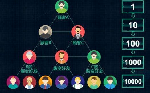 正规网上创业项目,搭建本地大学生家教网+公众号